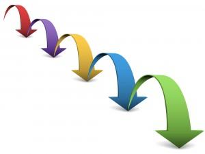 prospect management process