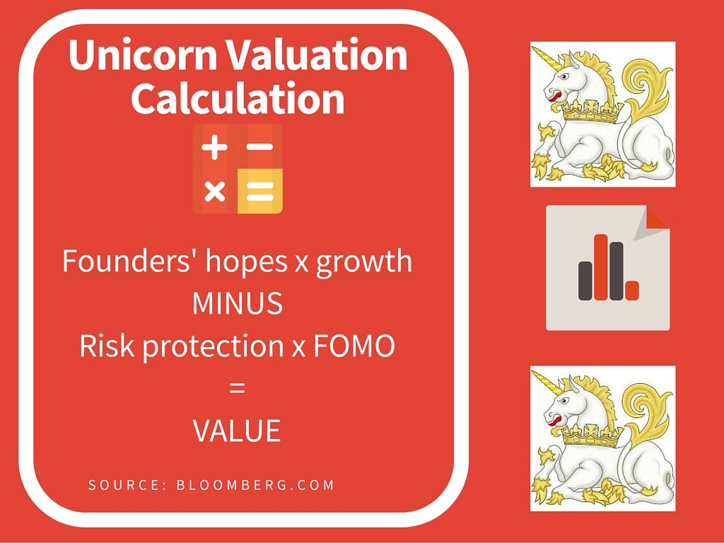 Unicorn Valuation